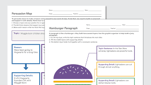 Graphic of  Graphic Organizers to Help Grade Schoolers With Writing