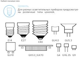 Светодиодные лампы премиум класса - ЭлектроТрэйдер