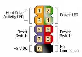 how to plug power reset buttons from case to motherboard leads enter image description here