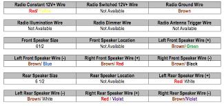 aftermarket radio install wiring diagram! zdriver readingrat net 2001 Ultra Rear Speakers Wiring Harness 12v radio wiring diagram 12v automotive wiring diagrams, wiring diagram Aftermarket Car Speakers
