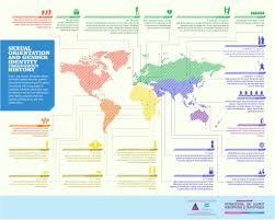 sociology of sexuality the other sociologist sexual orientation gender map through history