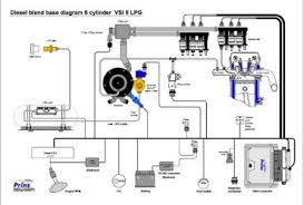 volvo fm7 wiring diagram volvo wiring diagrams 370x250 mack truck fuel system diagram 2609427