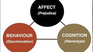 prejudice stereotypes discrimination of  prejudice stereotypes discrimination 1 of 2
