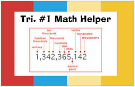topics of study ms york s fourth grade trimester one math helper