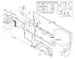 murray rider wiring harness wiring diagram murray riding lawn mower the wiring diagram i need a wiring diagram for a