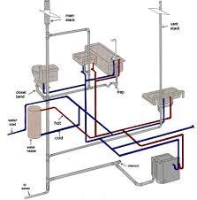 house pex plumbing system diagram  plumbing installation diagrams    plumbing vent diagram