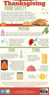 new jersey poison information education system handouts thanksgiving food safety immediate answers