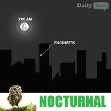 Nocturnal Meaning in Hindi with Picture via Relatably.com