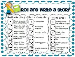 check out my Kid Friendly Rubrics for Writing    I have the specific version I use as well as a copy without my district specifics so you can customize