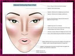 contouring face with foundation middot base makeup get thinner face with