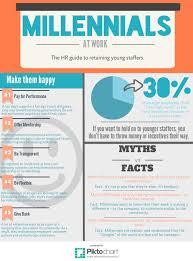millennials resume of ute gass millennials at work
