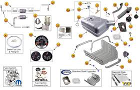 interactive diagram jeep cj fuel system parts jeep cj parts interactive diagram jeep cj fuel system parts