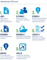 application process school of medicine creighton university amcas application