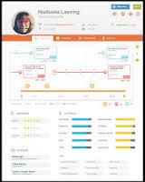 build a resume online   best resume collectionbuild a resume online