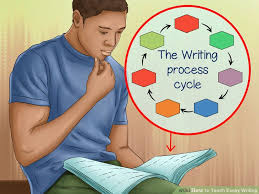 ways to teach essay writing   wikihow image titled teach essay writing step