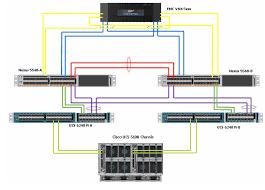 cisco virtualization solution for emc vspex vmware vsphere figure 20 detailed connectivity diagram of the nfs variant architecture