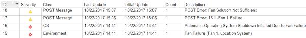 Linux. <b>HPE</b> Proliant MicroServer Gen8 после 8 месяцев ...