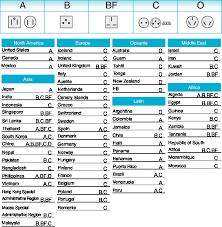 CAMCORDER Detailed User Guide