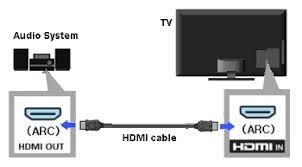 How do I hear TV sound through the A/V <b>Receiver</b> or Home Theater ...