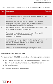 hsc professional information booklet pdf identified in the sector in which their work placement company lies 40% the essay
