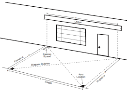 DIY Plans Build A Pergola Attached To House Wooden PDF      plans build a pergola attached to house