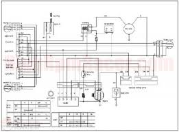 90cc atv wiring diagram 90cc wiring diagrams online 90cc atv wiring diagram