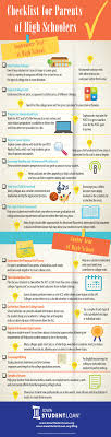 college prep student loan coach checklistforhsparents infographic
