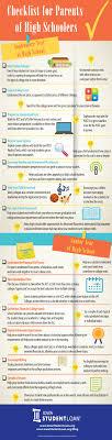 college prep student loan coach checklistforhsparents infographic