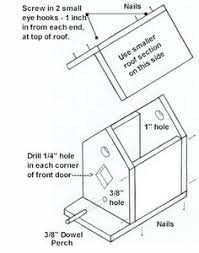 Open Box Robin Bird House Plans   Bird Houses   Pinterest   Bird    Bird house plans for kids Birdhouse kits You ll understand the attraction of building birdhouses for them Perches Lawn Click here Wood Bird House Craft Kits