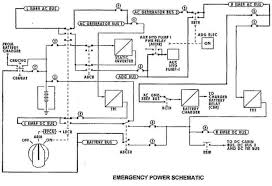 distributed control system block diagram photo album   diagramsdigistar swissair flight web site md  electrical system