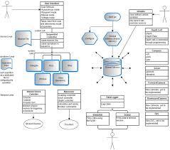 software    autonomous underwater vehicle team    usnahelpful software links  software diagram