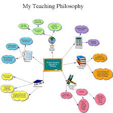 essay teaching philosophy essay teaching as a profession essay essay philosophy of education essay teaching philosophy essay