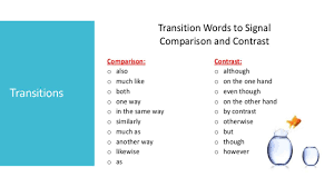 compare and contrast essay introduction hook hook your reader transitions