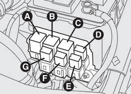alfa romeo 156 fuse box diagram alfa image wiring alfa romeo 156 fl 2003 2006 fuse box diagram auto genius on alfa romeo 156 fuse