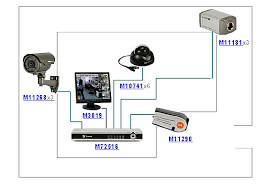 dipol irelandblock diagram of the system taking into account proper selection of the cameras  dependent on lighting conditions
