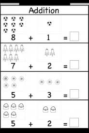 Picture Addition – Beginner Addition – Kindergarten Addition – 5 ...kindergarten addition