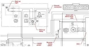 yamaha rhino wiring diagram wiring diagram yamaha rhino wiring diagram