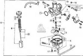 1986 honda 250 fourtrax wiring diagram 1986 image similiar 1986 honda fourtrax 250 carburetor diagram keywords on 1986 honda 250 fourtrax wiring diagram