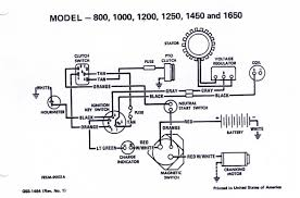 ford model t wiring diagram php kohler starter solenoid wiring diagram the wiring kohler starter wiring diagram diagrams