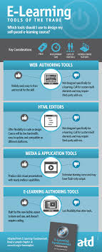 elearning tools of the trade infographic e learning infographics elearning tools of the trade infographic