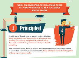brenda davies discovery trust twitter 3 important characteristics of successful school leaders sltchat primaryrocks ukedchat teacher5adaypic com hrvr6p9q4y