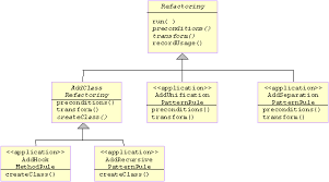 form  gifclass diagram for the inheritance tree for add recursive pattern rule