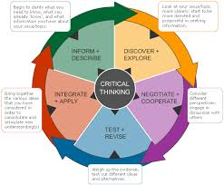 Critical thinking skills success in    minutes a day