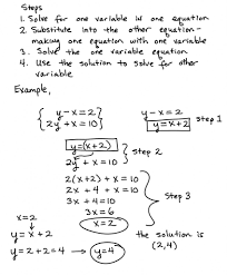 algebra test helper algebra topics