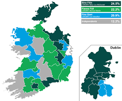 Elecciones generales de Irlanda de 2020