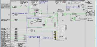 valmet dna engineering function block cad