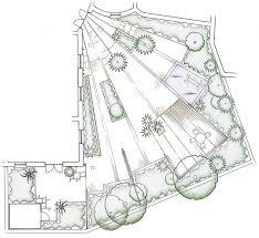 Small Picture Garden Design Garden Design with Home Gardens Home Garden Design