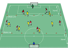 super     s with offside   compact defending games   soccer drills    diagram