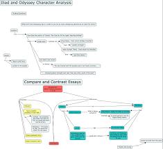 iliad %and%odyssey%character%analysis cmap rid part htmljpeg rid part htmljpeg warning