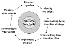 Image result for achieving goal gif